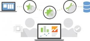 Come Usare Google Analytics con collaboratori