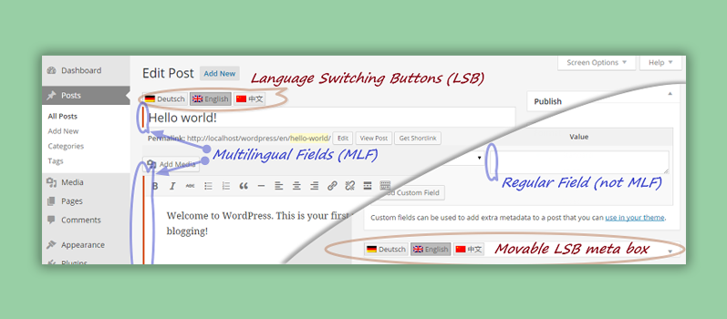 Wordpress multilingua qtranslate