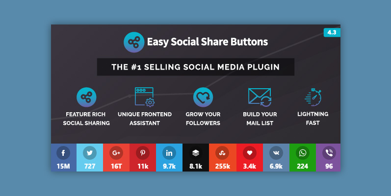 Social plugin wordpress: Easy social share button