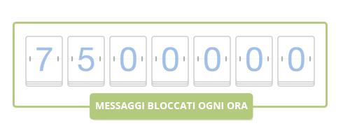 askimet-spam-messaggi