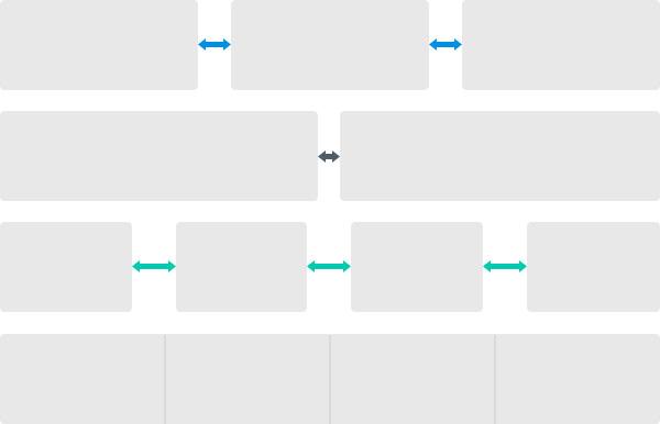 Divi builder: modifica colonne