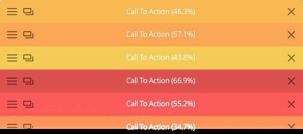 A/B Split Test - varianti