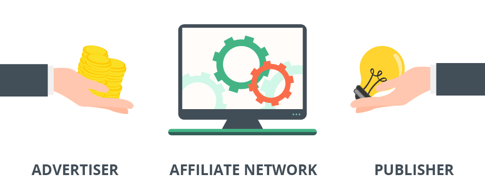 Publisher Advertiser Affiliate Network