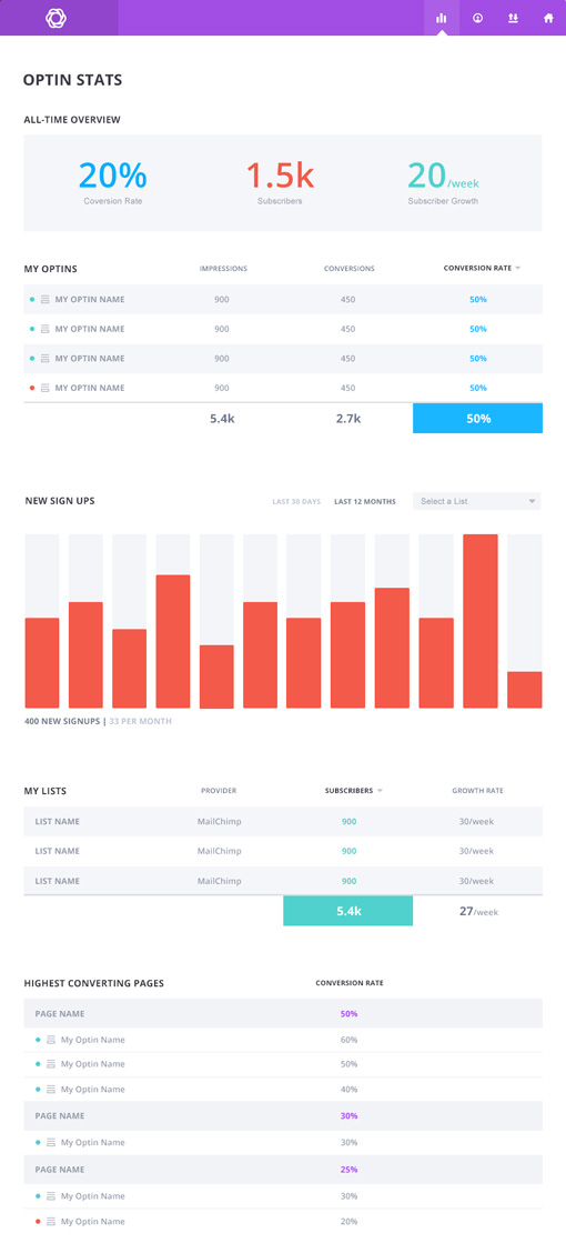bloom dashboard statistiche