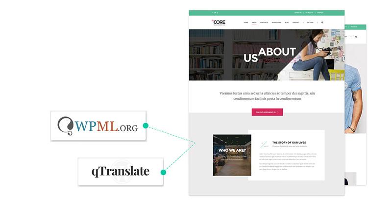 Tema The Core: multilingue
