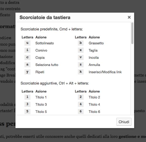 Mostra shortcut WordPress overlay