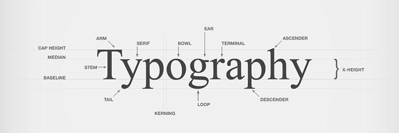 tipografia sito web